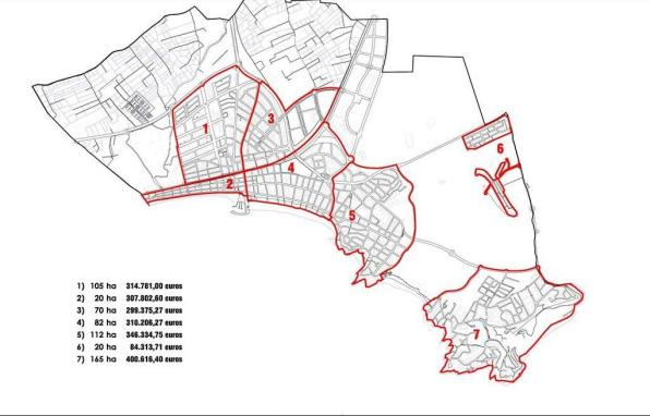 The actions are divided into seven areas of the municipality